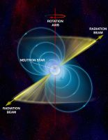 Neutron stars as laboratories